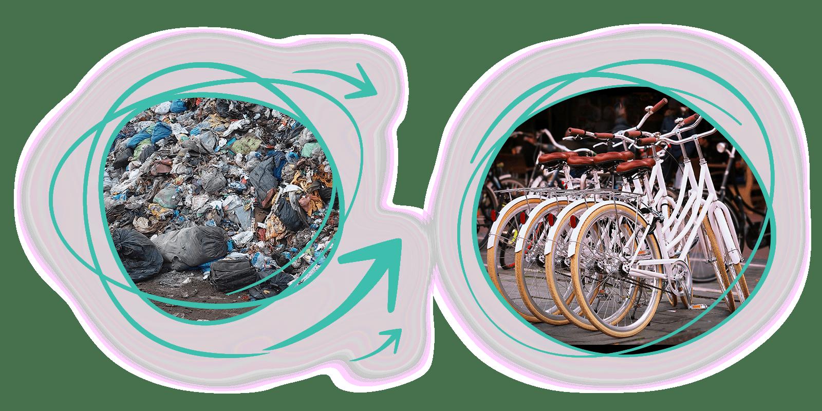 recycling in sterreich vom restm ll zum fahrrad rund. Black Bedroom Furniture Sets. Home Design Ideas